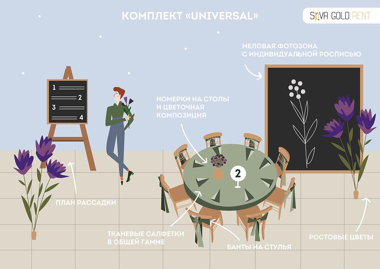 Комплект UNIVERSAL
